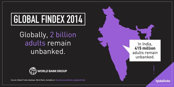 Global Findex 2014 India