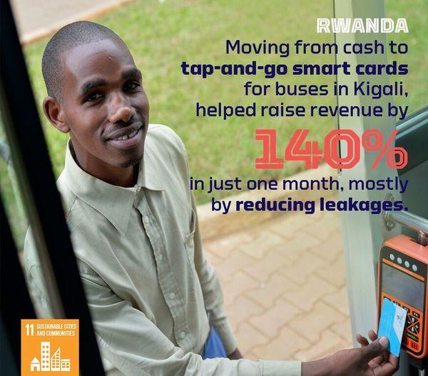 Rwanda still card